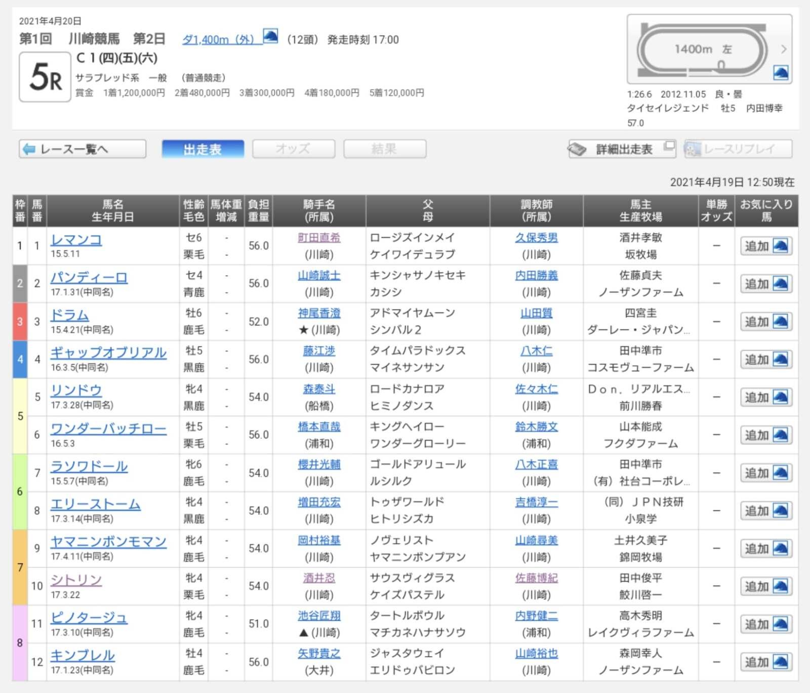 川崎5R出走表